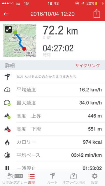 72.2km