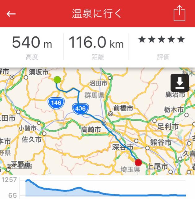 Runtastic Road Bike Proってアプリを地図に使いました