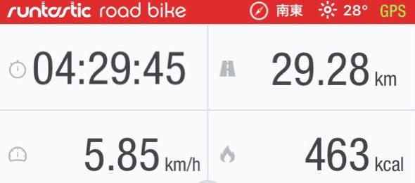 Runtastic Road Bike Proの画面