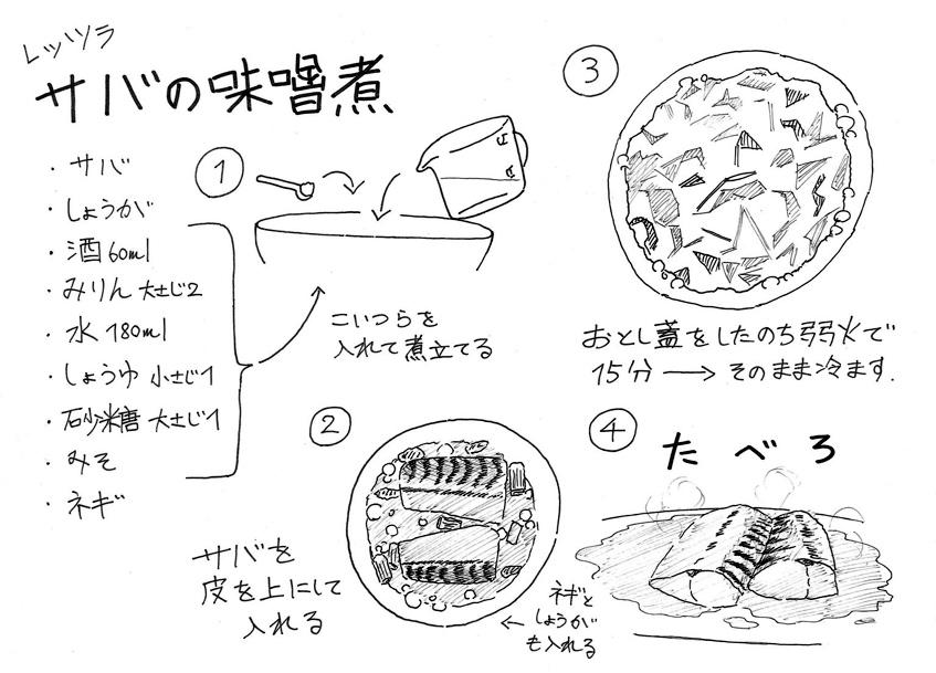 サバ味噌レシピ