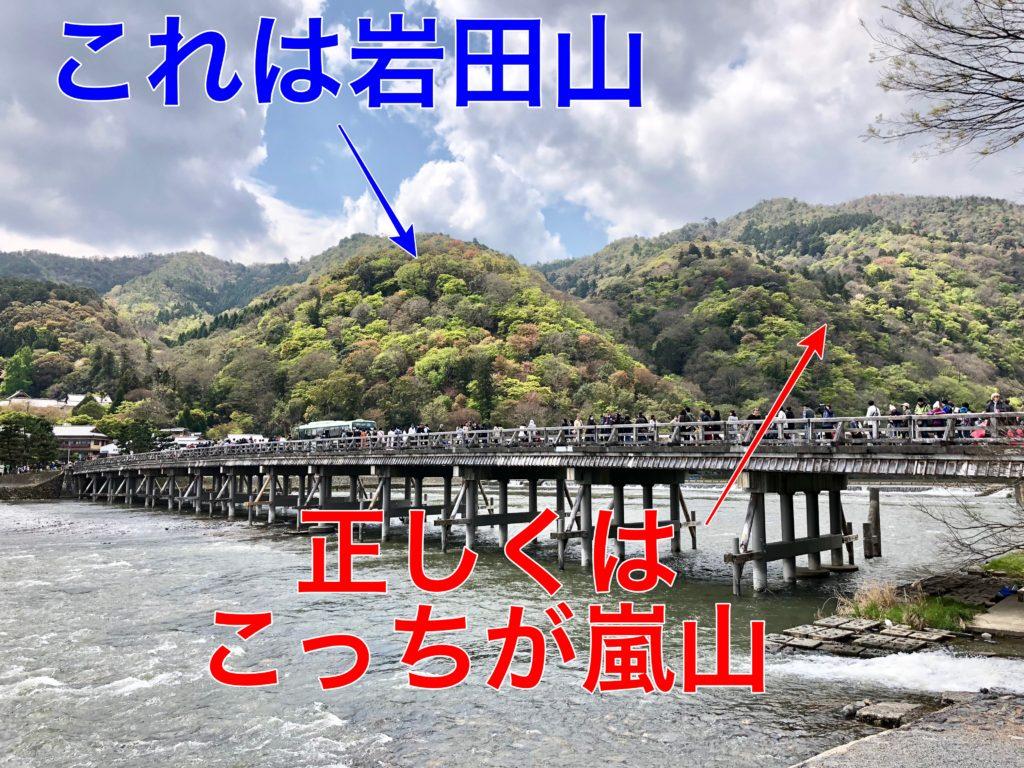 ▲左が岩田山、右が嵐山α
