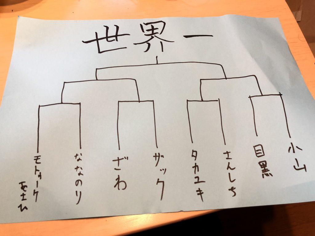 ▲トーナメント表