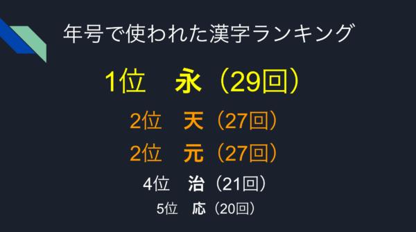 年号漢字ランキング