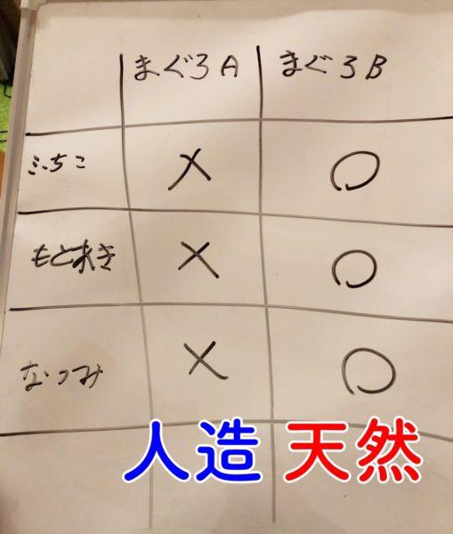▲投票結果