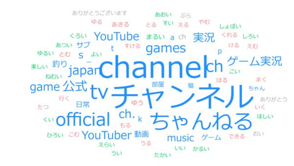 チャンネル名解析結果
