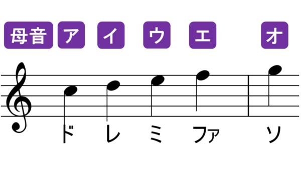 母音で作曲