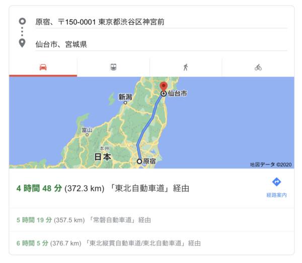 原宿から仙台市までの距離は約370kmらしいです!
