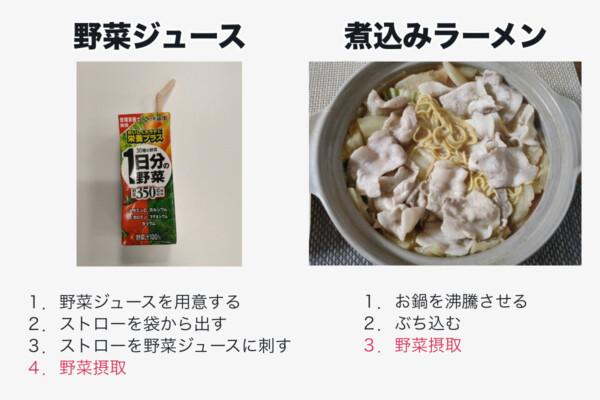 野菜ジュース vs 煮込みラーメン
