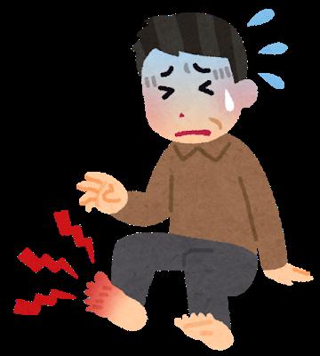 痛風に苦しむ男性の図