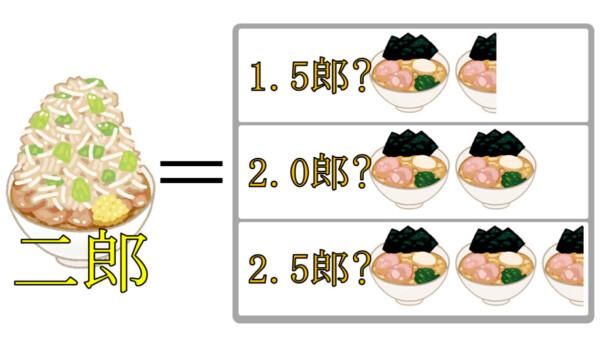 1.5郎か2.0郎か2.5郎か